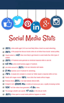 Must Know Social Media Marketing Facts by jaymesdean123
