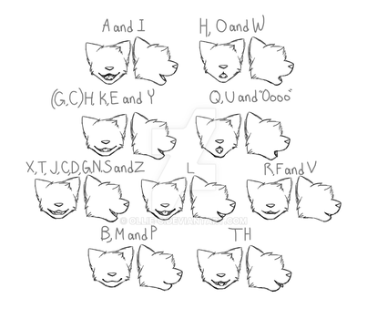 .:Lip-sync chart:. Tutorial by Ollie-C