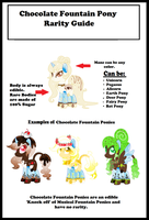 Chocolate Fountain Pony Rarity Guide by mlpdarksparx