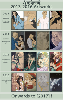 Improvement Meme 2013 - 2016 by Amarna