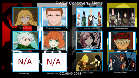 RWBY Controversy Meme by Claire-Cooper