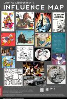 Influence Map by Sibsy