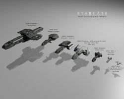 SG Size Chart with Names 1 by Mallacore