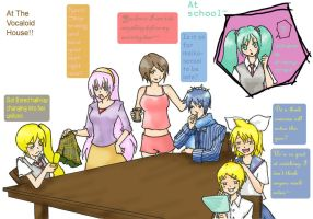Morning at The Vocaloid House by OtakuneMika