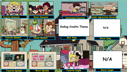 My Loud House opinions chart by Jaylop97
