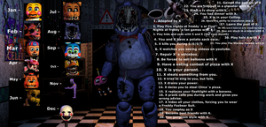 Fnaf2 Birthday Scenario by Witheredfoxy
