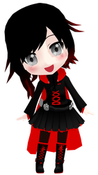 MMD Rummy RWBY Ruby Rose DL by 2234083174