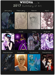 2017 Summary of Art by Whiona