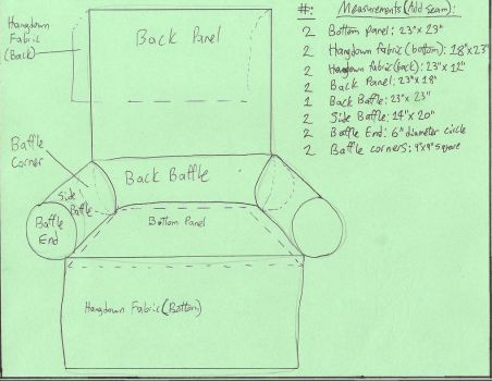 Dog Bed Couch Cover Project: Planning Stage by RyunoOhi