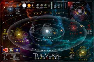 The Verse: Serenity-Firefly Map by Casperium