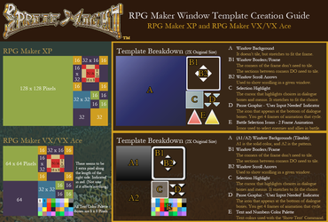 Sprite Might RPG Maker Window Template Guide by spritemight