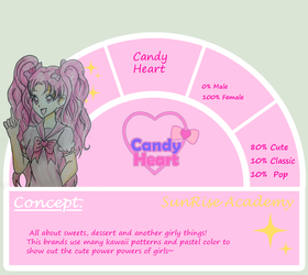 Candy Heart Desinger Card 2017 by MikaTheBlueKitty