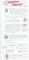 Quantum Theory with JammyScribbler by JammyScribbler