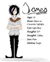 CreepyPasta OC: Shotgun James [BIO+REF] by Kerry-Sene