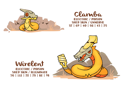 Clamba and Wirelent by BummerForShort