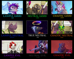 TWA Character Alignment Chart by Kafelnikov