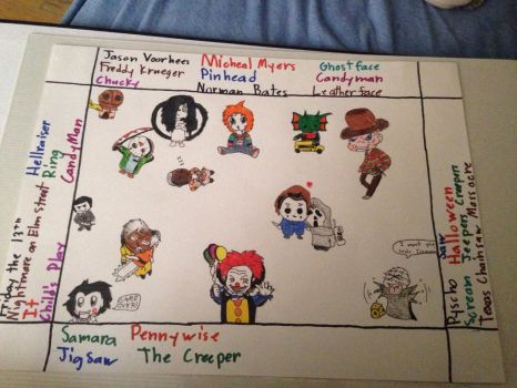Chibi horror characters  by Winter021