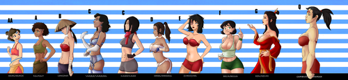 Rule 63 Breast Size Chart - AVATAR by TheMightFenek