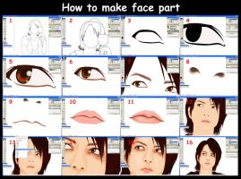 Tutorial for Face by hankichi