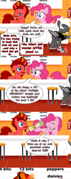 The Anatomy of a Pizza Epilogue by JasperPie