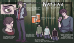 [Commission]: Nathan Landsoff (Character Sheet) by BleedingHeartworks