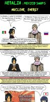 Hetalia nuclear energy in Mexico by chaos-dark-lord