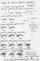How I Draw Eyes by rose-star