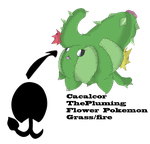 Fakemon Evolution Contest: Cacalor by CrimsonVampiress