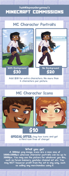 Minecraft Character Commissions by TwinklePowderySnow