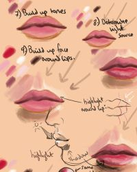 Lip Painting Tutorial by acidlullaby