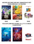 Animated Movies 2016 - 2018 by JMK-Prime