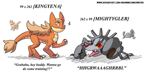 Double Pokefusions 2: Kingyena and Mightygler by BrownieComicWriter