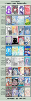 Improvement meme (2009-2017) by inmidnightblu3