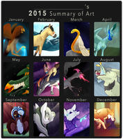2015 Summary of Art by FizzGryphon