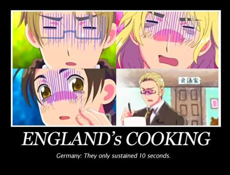 [APH] ENGLAND's COOKING by orangefigure