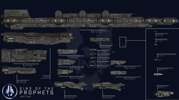 UNSC Fleet Scale Chart by ElijahBI