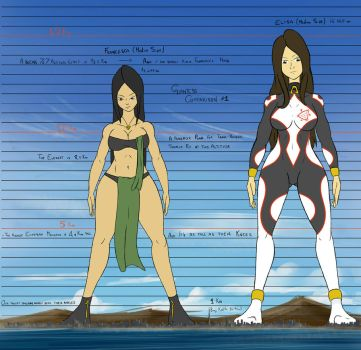 Giantess Draw - Francesca and Elisa Comparison by Colonel-Gabbo