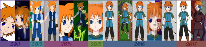 [EC:CH] Lachlan - Evolution of a character by BlackwoodSun-Studio