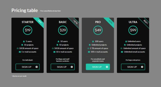 Flat Pricing Tables 2 by trissialabs