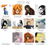 Summary of art 2013 by MariChan27