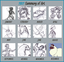 Hnilmik's 2012 Summary of Art by Hnilmik
