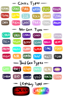 Fakemons: Type Icons by TipsyRa1d3n