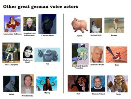 German Voice Actor Collage by DarkDiddyKong
