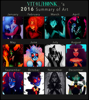 2016 Summary of Art by H0nk-png