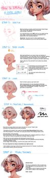 How to draw: A cute girl! (Tutorial) by Lean13