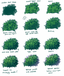Tutorial - Nature painting with lineart by Hyan-Doodles