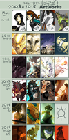 Improvement Meme_2015 by Kel-Del