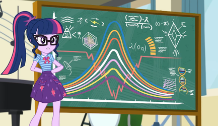 MLP Equestria Girls Overpowered Moments 4 by Wakko2010
