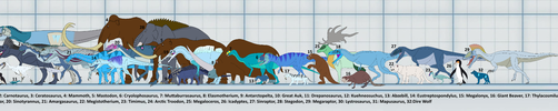 Ice Dinosaurs size by Artapon