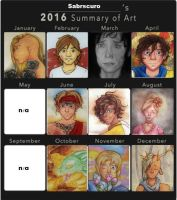 2016 Summary of Art by Sabrscuro